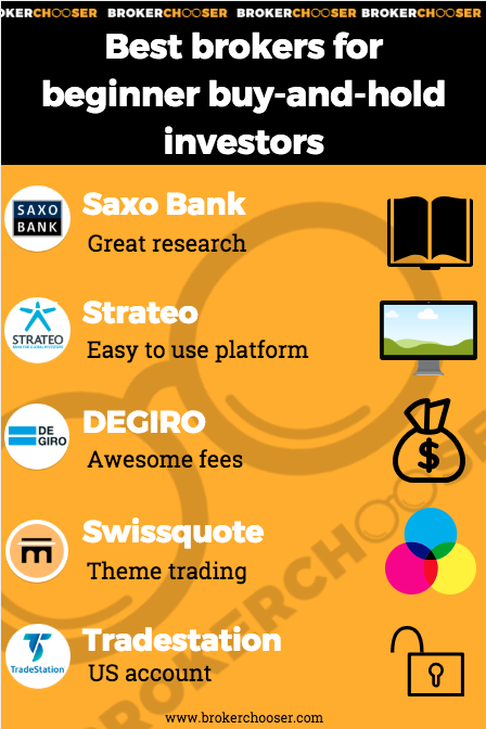 best-brokers-for-beginners-blogpost-buy-and-hold-investors-infographic