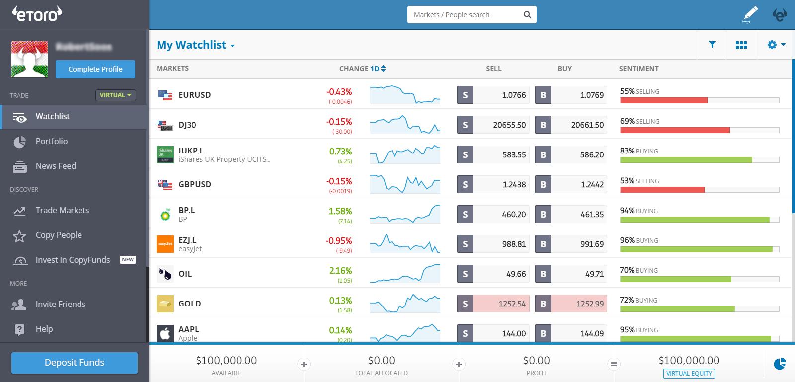 best-brokers-for-beginners-blogpost-etoro-web-trading-platform