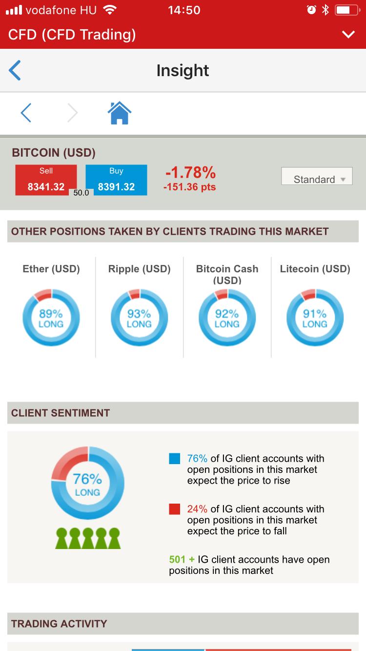Best-trading-apps-IG-mobile-trading-platform-trading-sentiment