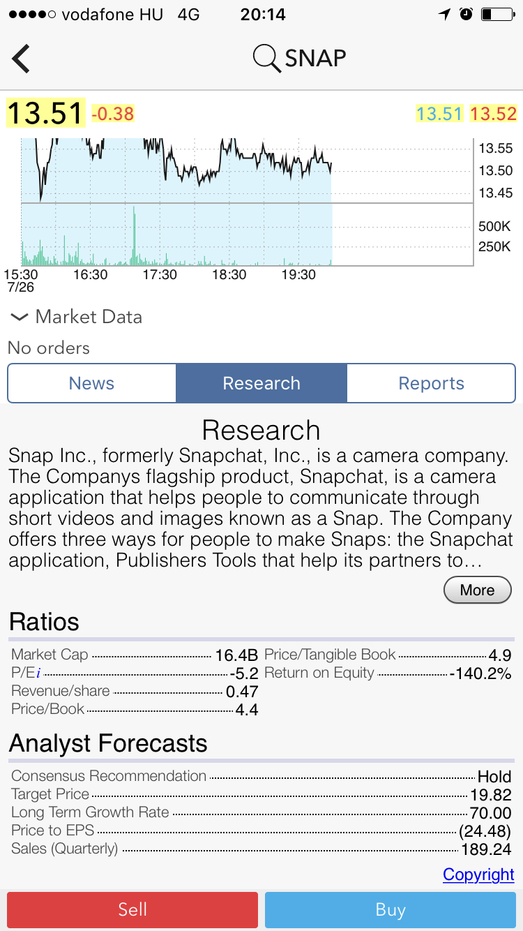 Best-trading-apps-interactive-brokers-mobile-trading-platform