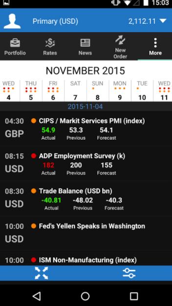 Best-trading-apps-oanda-mobile-trading-platform