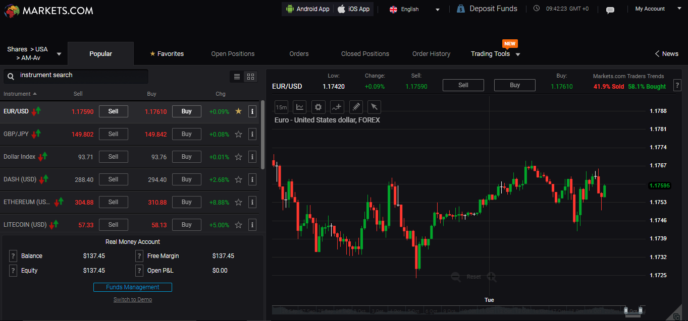 ESMA-CFD-intervention-new-regulation-blogpost-Markets.com-web-trading-platform