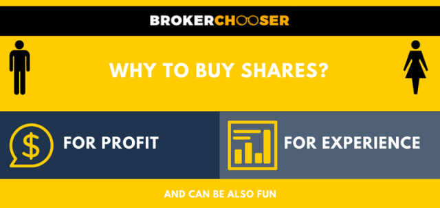 why-to-buy-shares