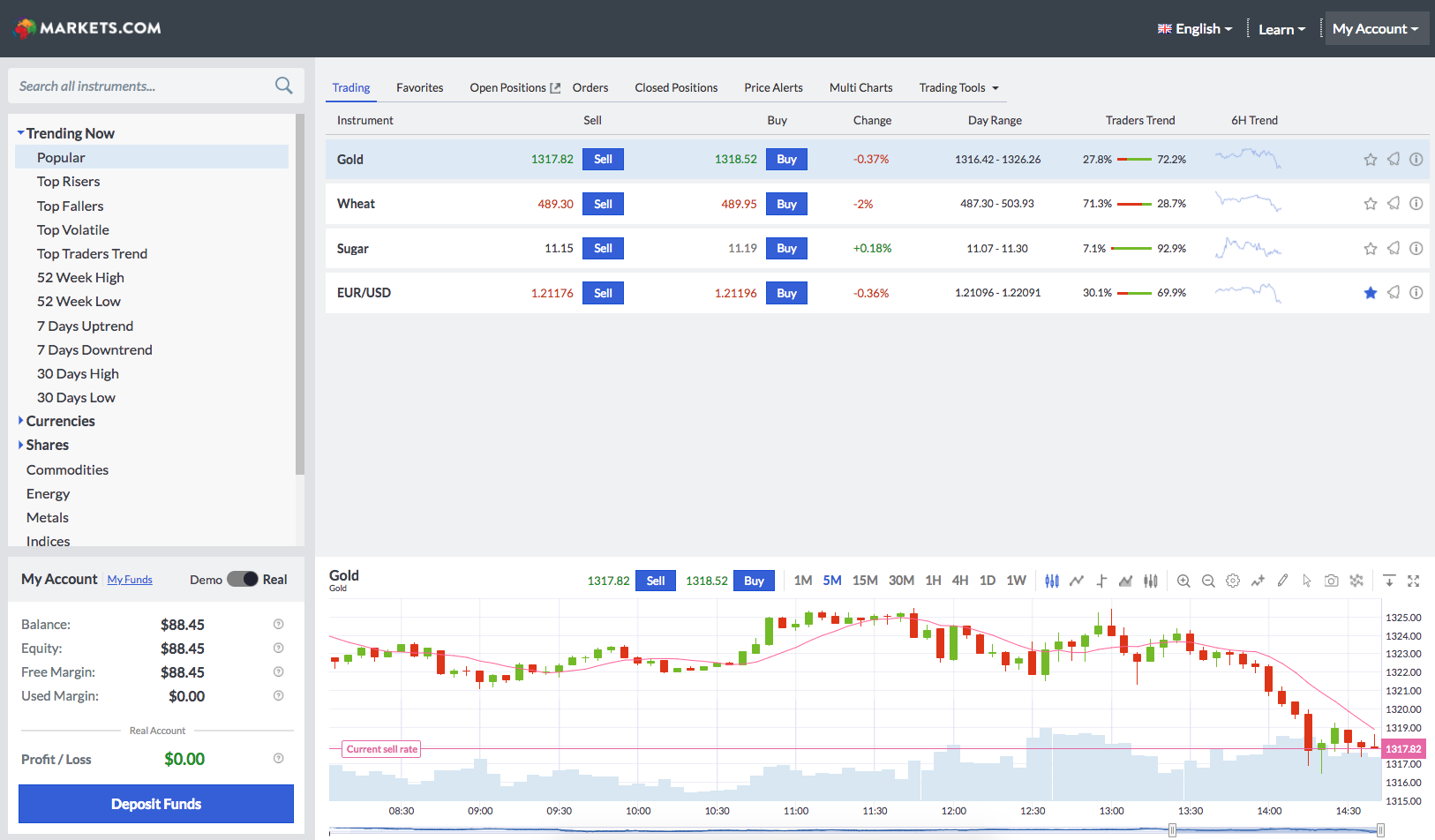how-to-invest-in-bitcoin-markets.com-web-trading-platform
