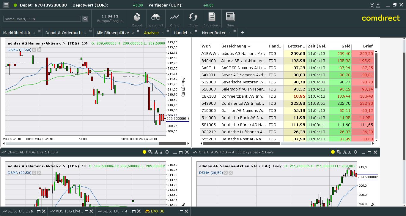 Comdirect-Review-ProTrader-Platform