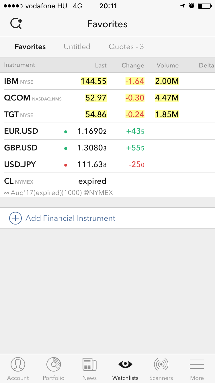 Interactive-brokers-review-mobile-trading-platform-watchlist