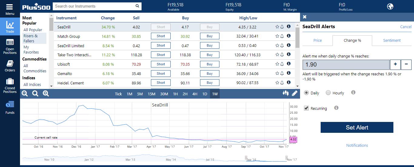 Plus500 review - Webtrading platfrom - alert setting