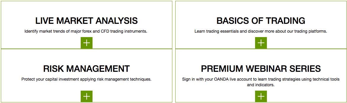 Oanda classroom, live and pre-recorded webinars