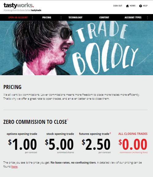 Tastyworks review - prices and fees