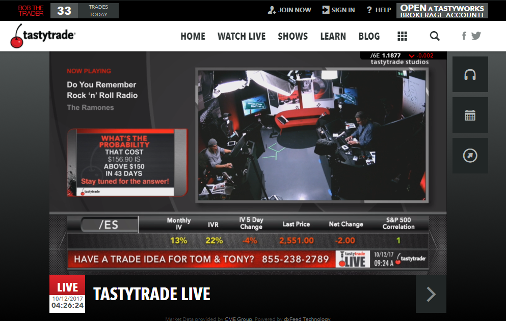 Tastyworks review  - tastytrade
