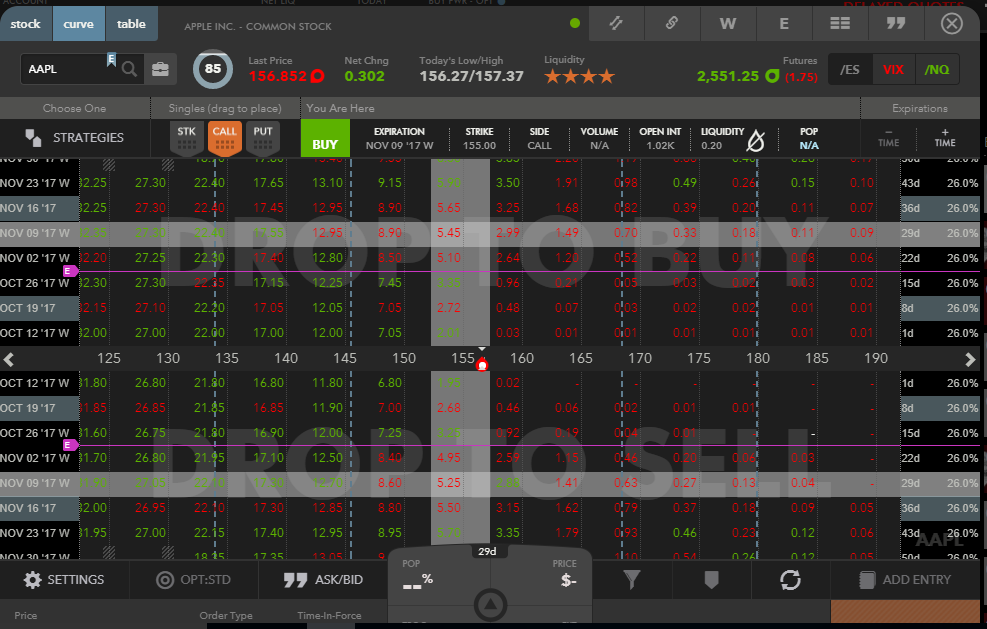Tastyworks review - Web Trading platform - Call option