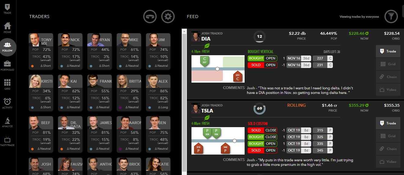 Tastyworks review - Web Trading platform - Social trading
