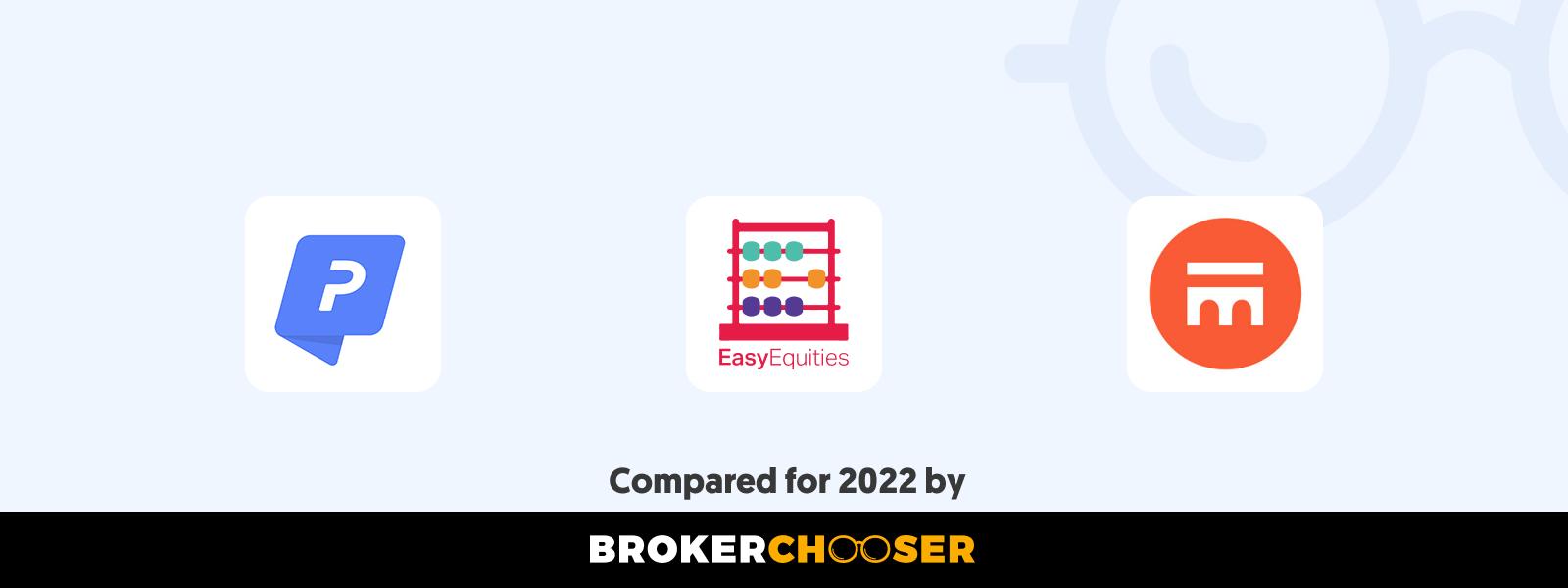 Best brokers for beginners in Algeria in 2021