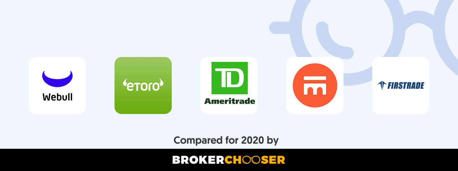 Best brokers for beginners in China in 2020