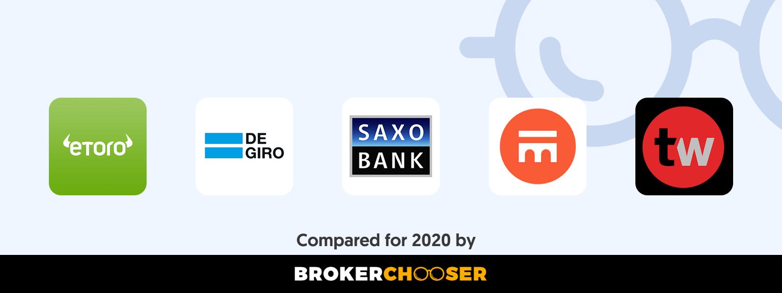 Best brokers for beginners in Greece in 2020