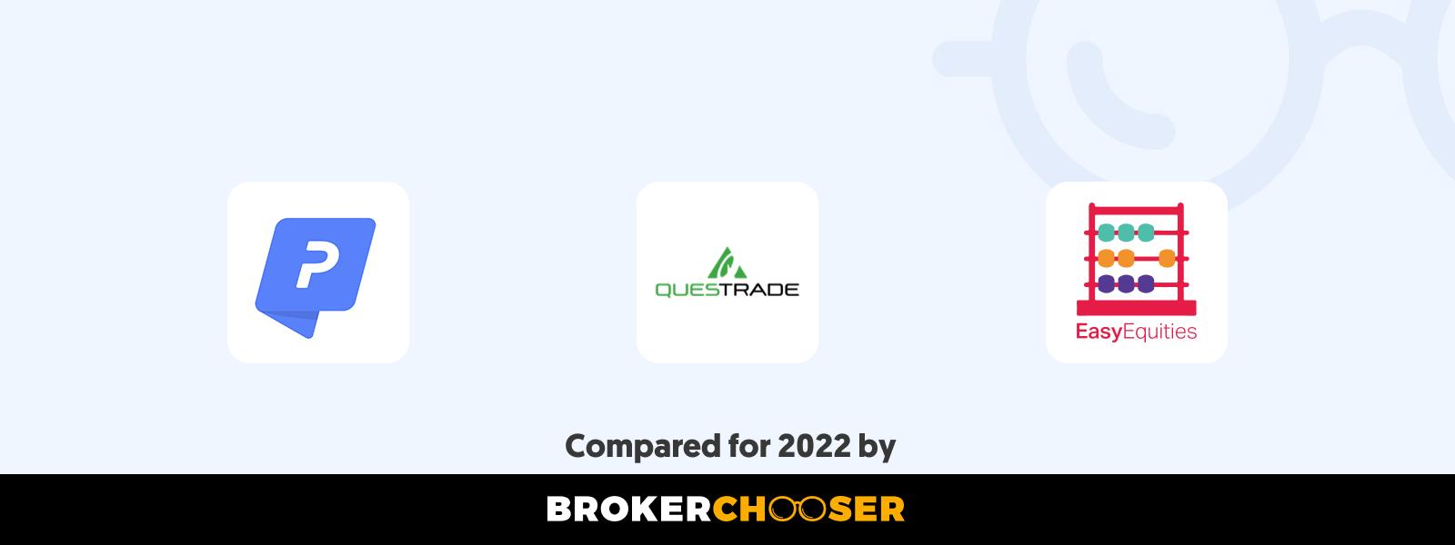 Best brokers for beginners in Palau in 2021