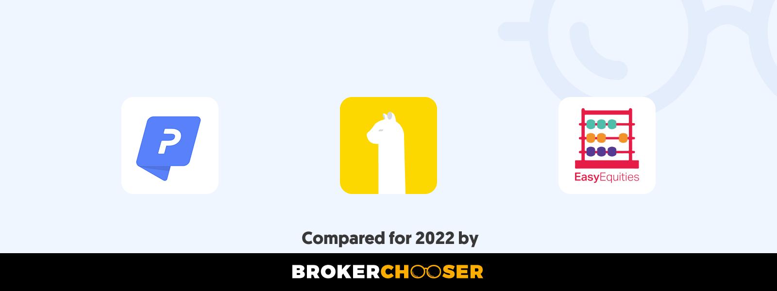 Best brokers for beginners in Togo in 2021