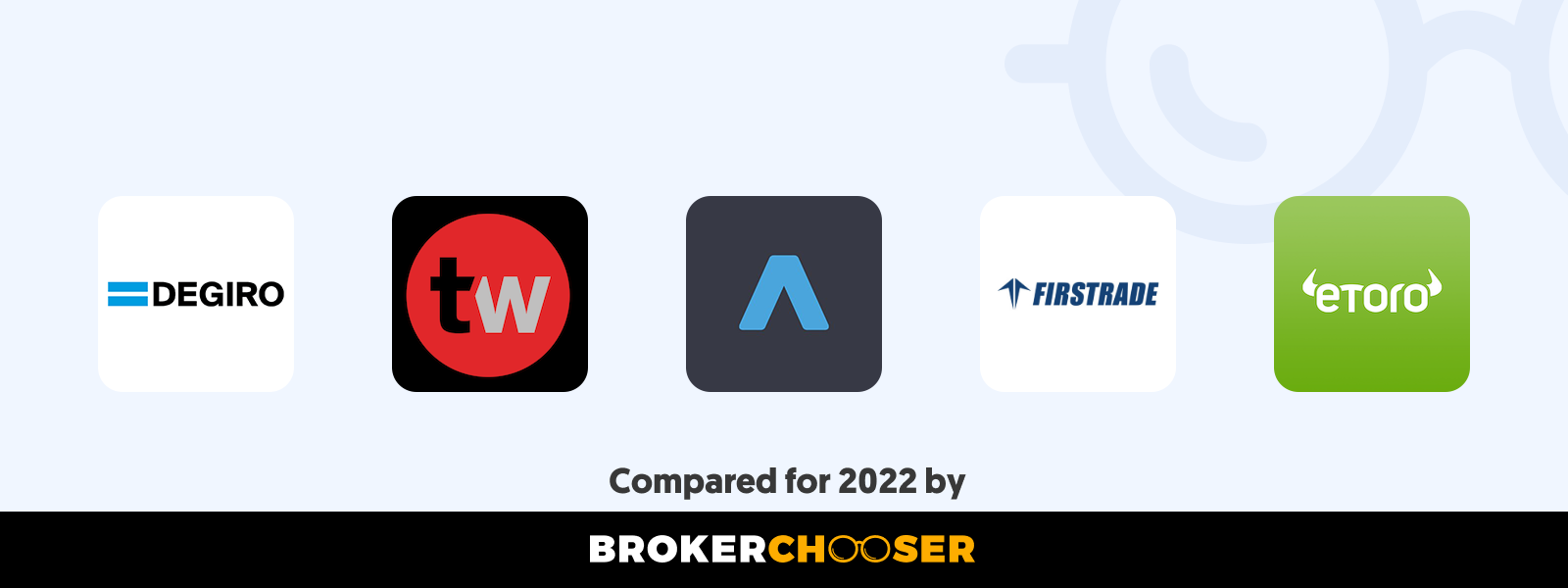 Best brokers for free stock trading for Europeans for 2021