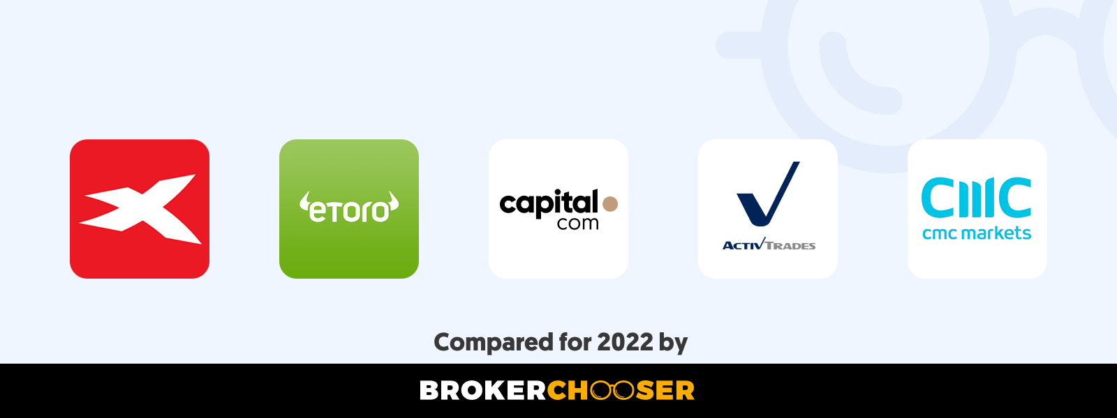Best CFD brokers in Chile in 2021