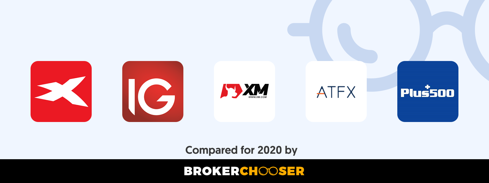 Best CFD brokers in French Polynesia in 2020