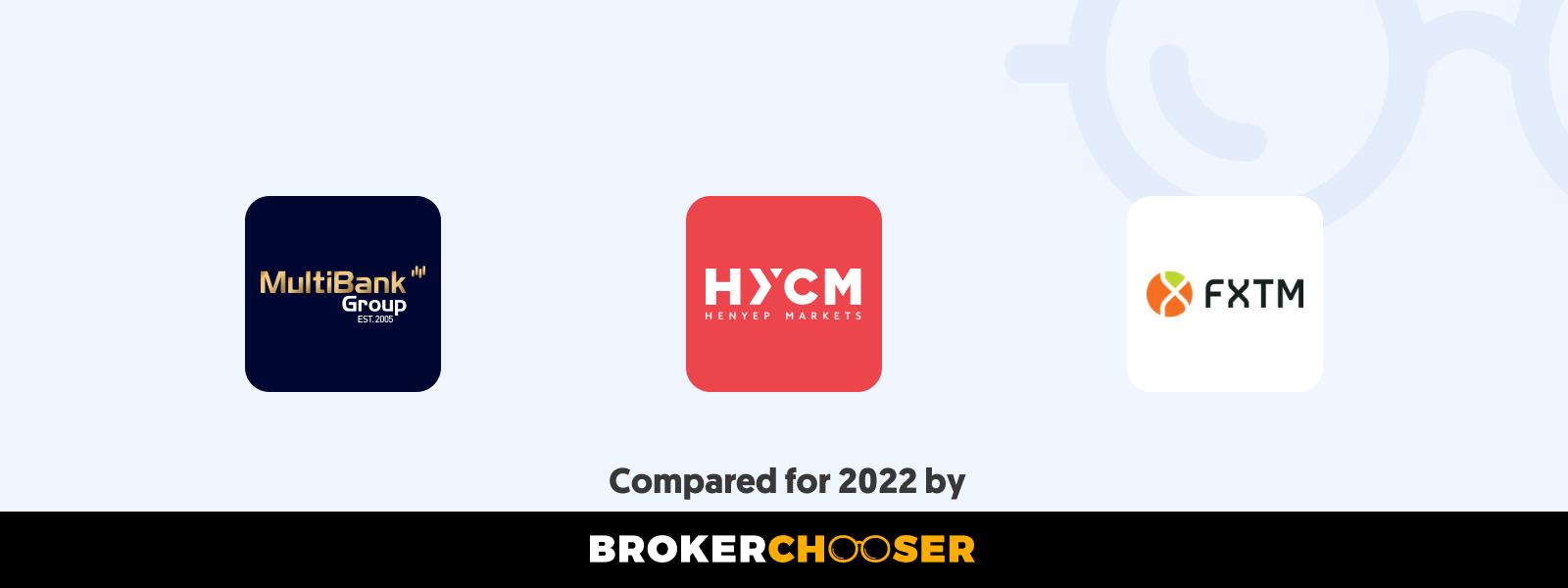 Best CFD brokers in Iran in 2021