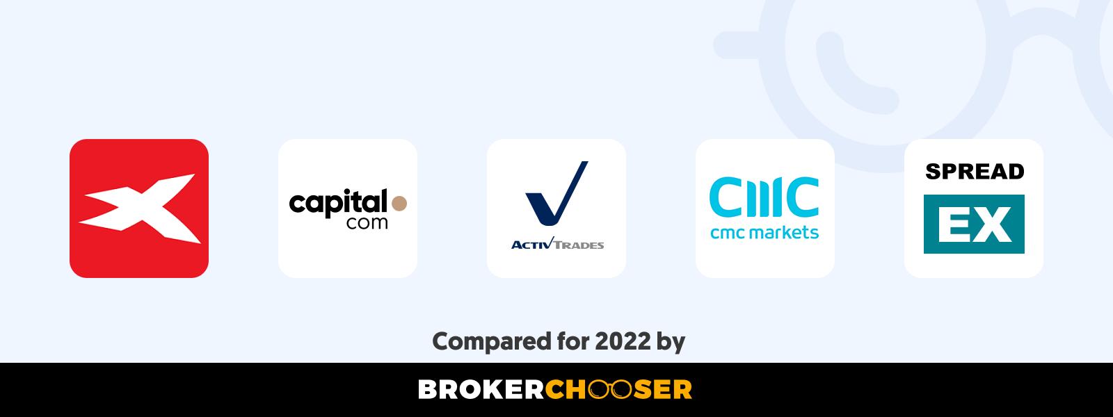 Best CFD brokers in Isle of Man in 2021