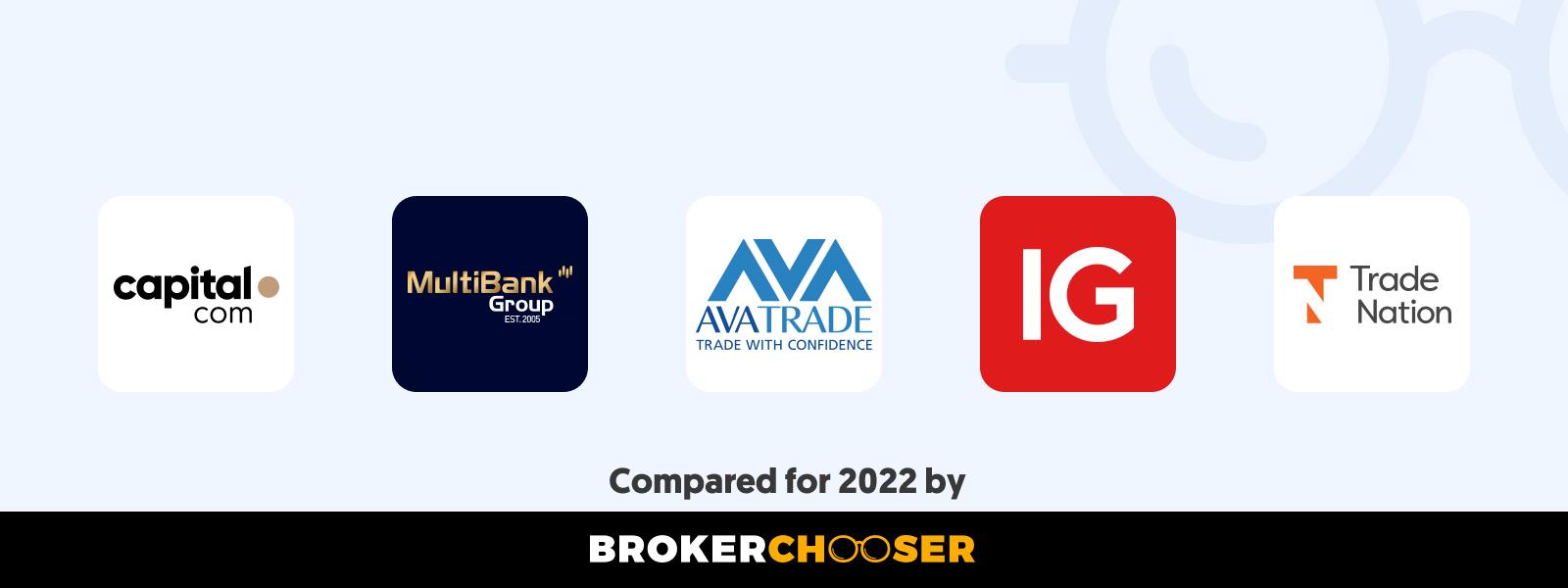 Best CFD brokers in Japan in 2021