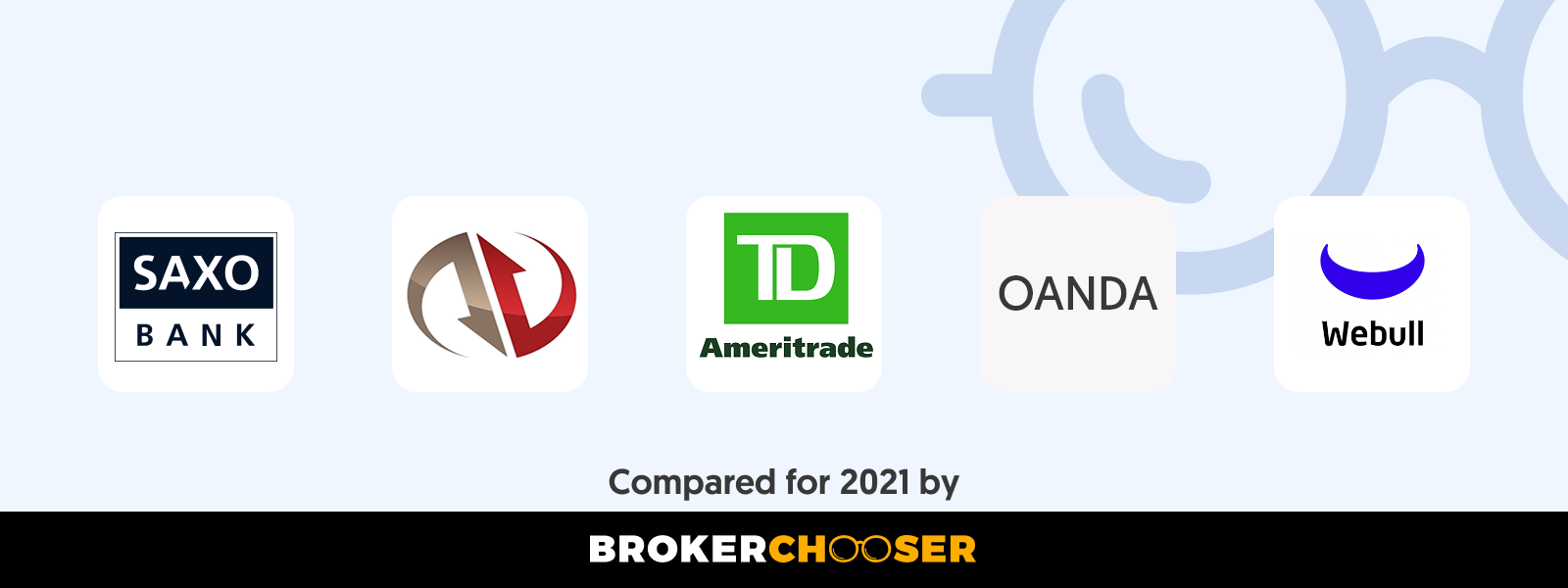 Best desktop trading platforms in 2021