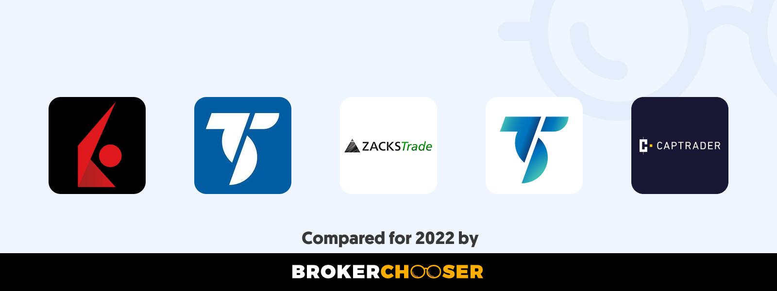 Best discount brokers in the British Virgin Islands in 2021