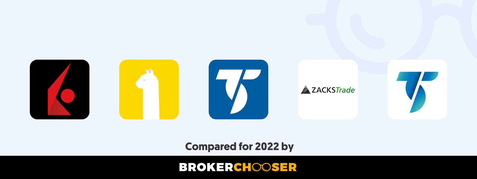 Best discount brokers in the Cook Islands in 2020