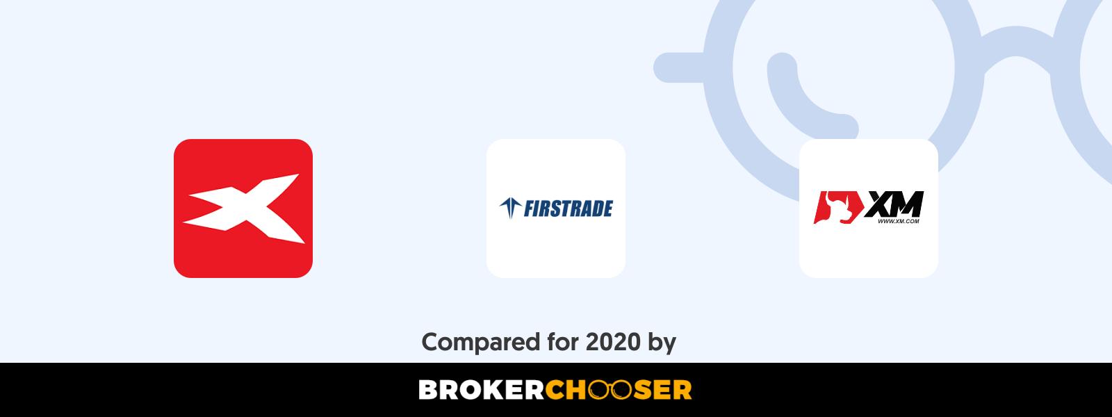 Best discount brokers in Côte d'Ivoire in 2020