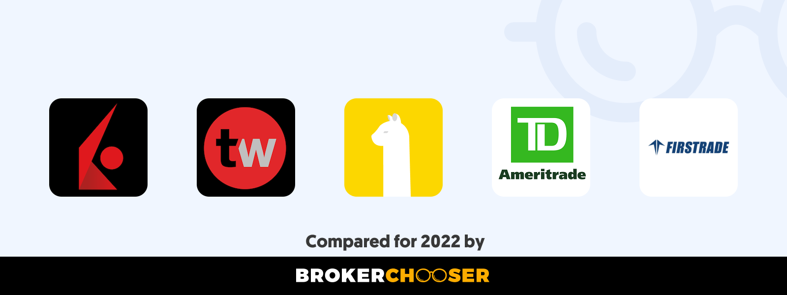 Best discount brokers in Taiwan in 2021