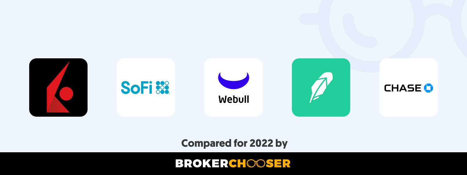 Best discount brokers in the United States in 2020