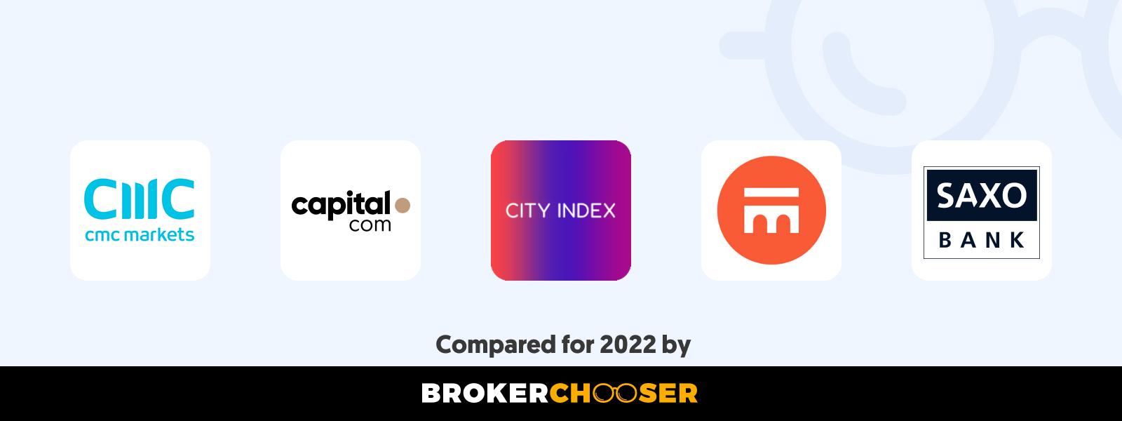 Best forex brokers for beginners in Australia in 2021
