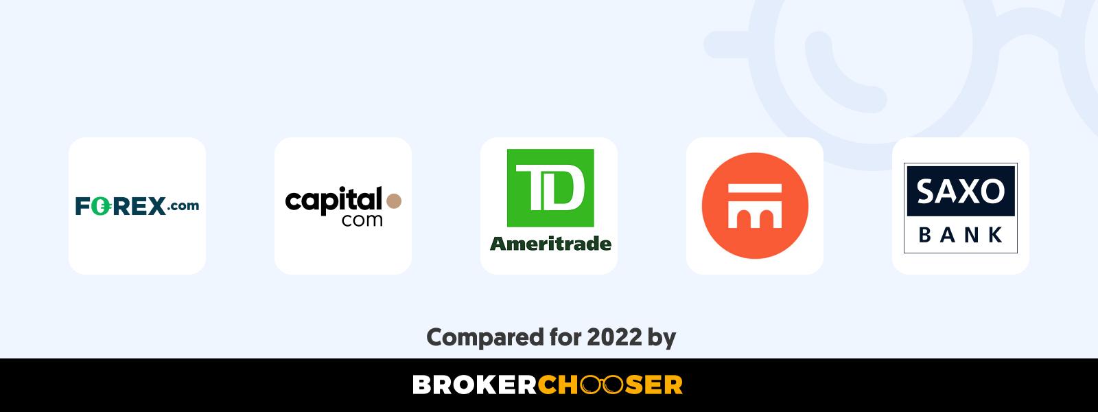 Best forex brokers for beginners in Brazil in 2021