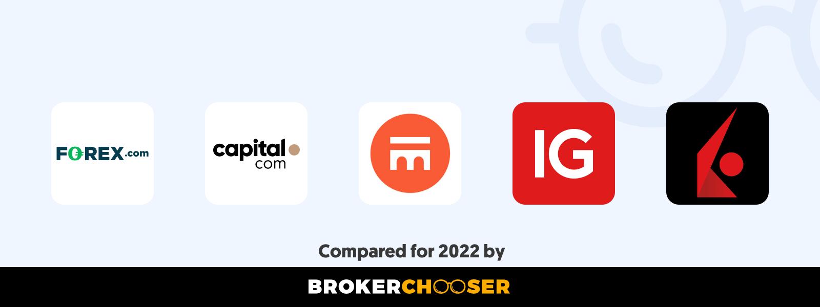 Best forex brokers for beginners in the Cook Islands in 2021