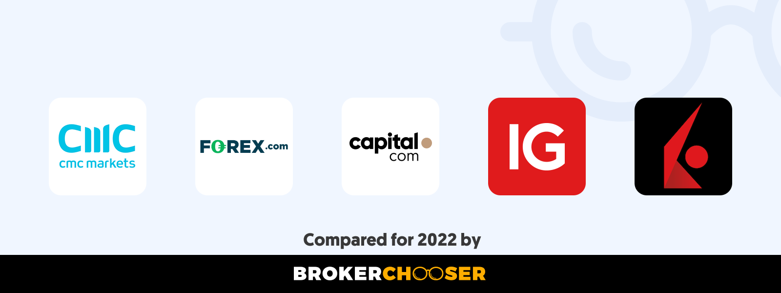 Best forex brokers for beginners in French Polynesia in 2021