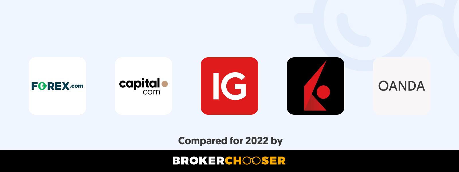 Best forex brokers for beginners in Guyana in 2021