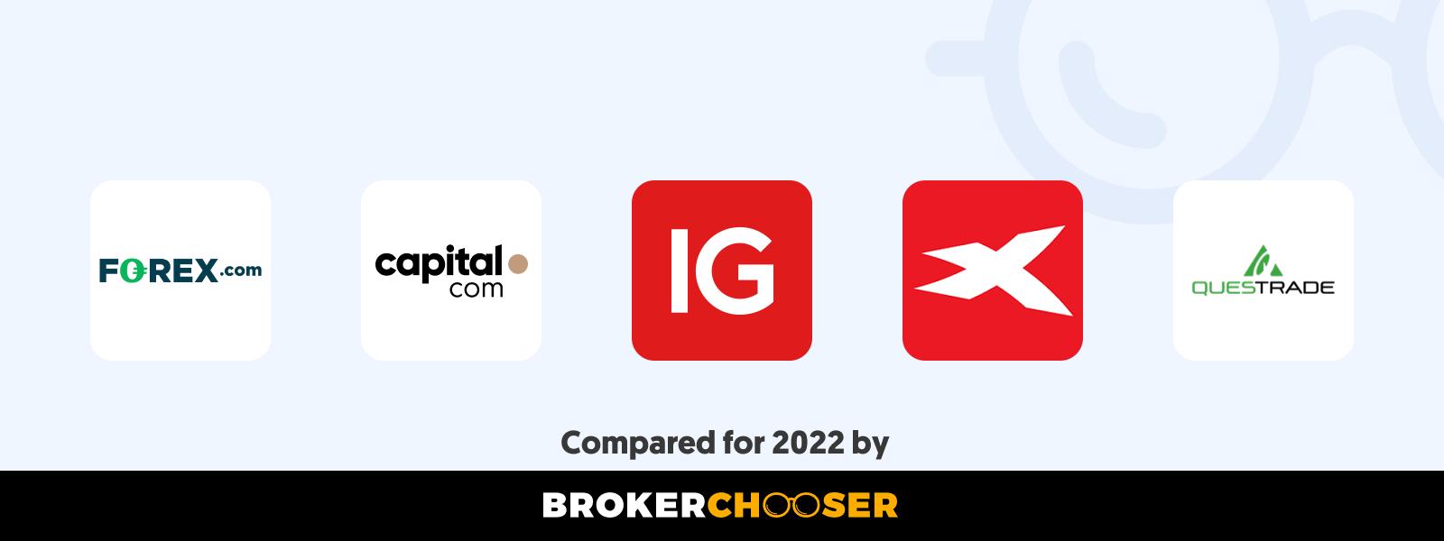 Best forex brokers for beginners in Nauru in 2021