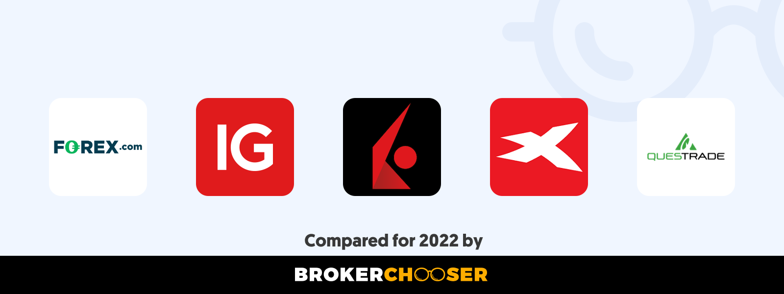 Best forex brokers for beginners in Samoa in 2021