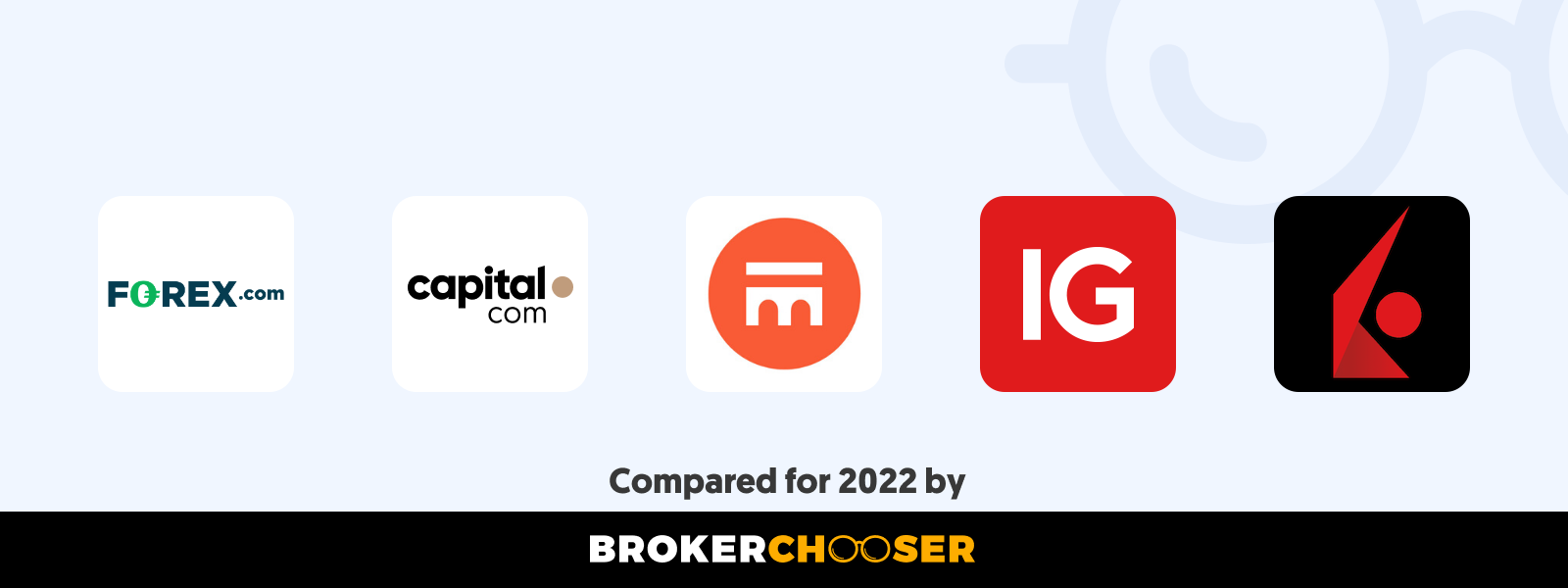 Best forex brokers for beginners in South Africa in 2021