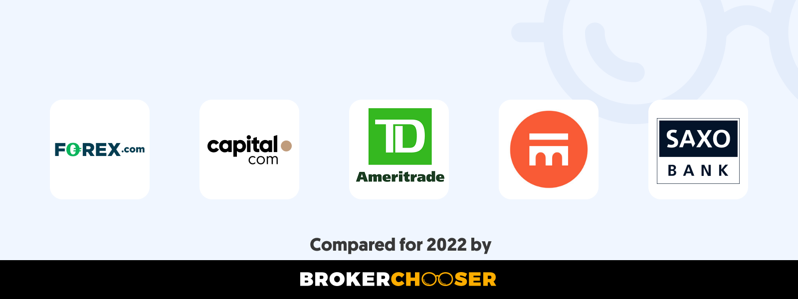 Best forex brokers for beginners in Thailand in 2021