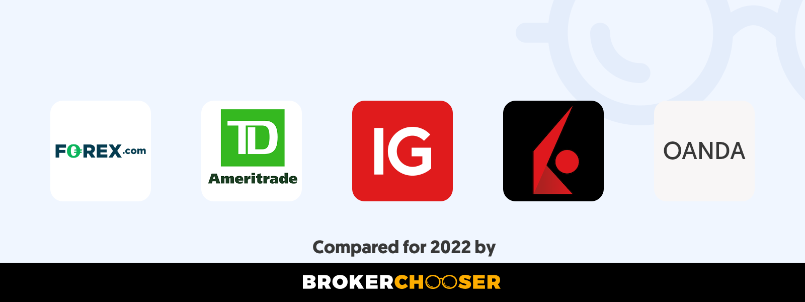 Best forex brokers for beginners in the United States in 2021