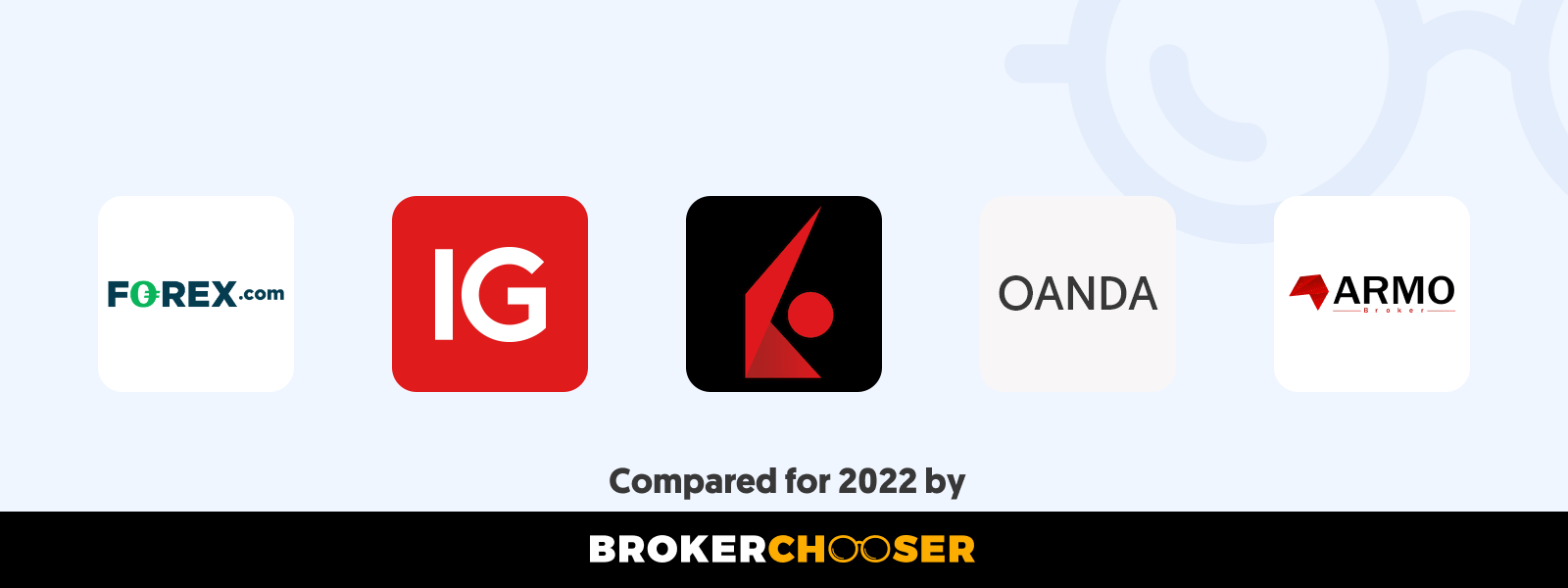 Best forex brokers for beginners in the U.S. Virgin Islands in 2021