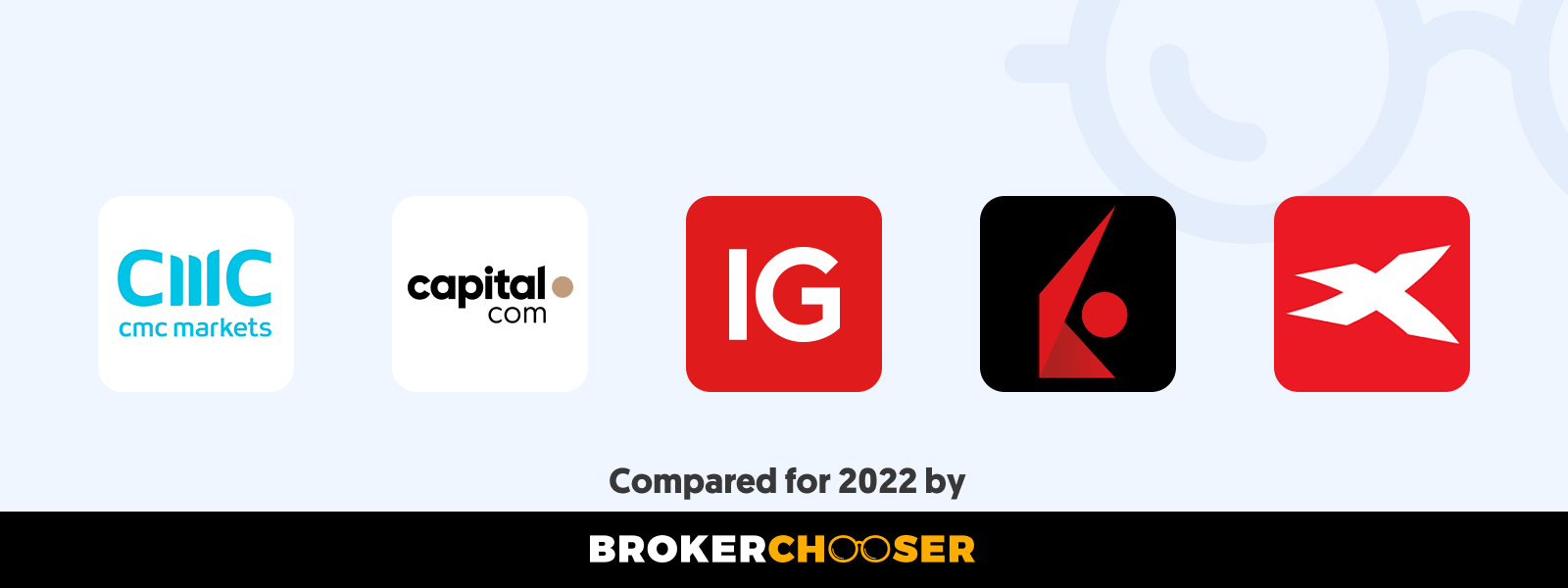 Best forex brokers for beginners in Wallis and Futuna in 2021