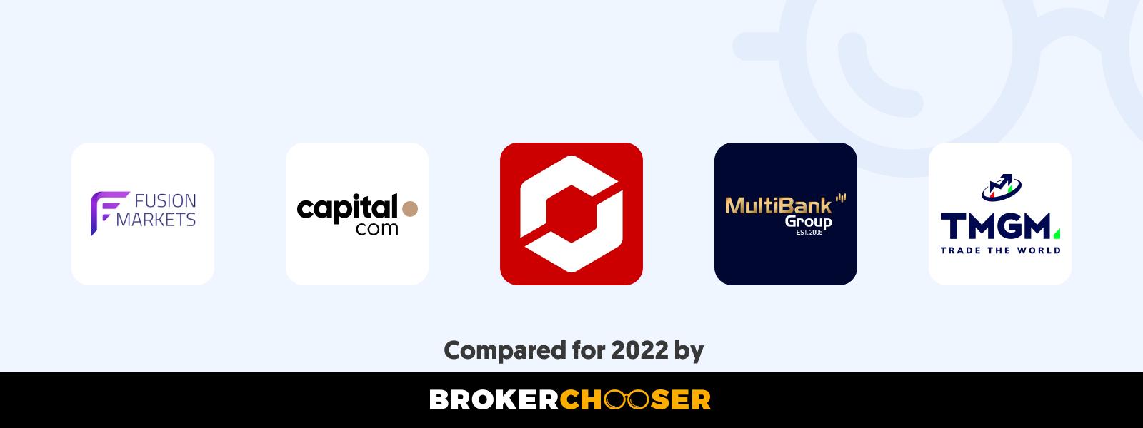 Best forex brokers in Libya in 2021