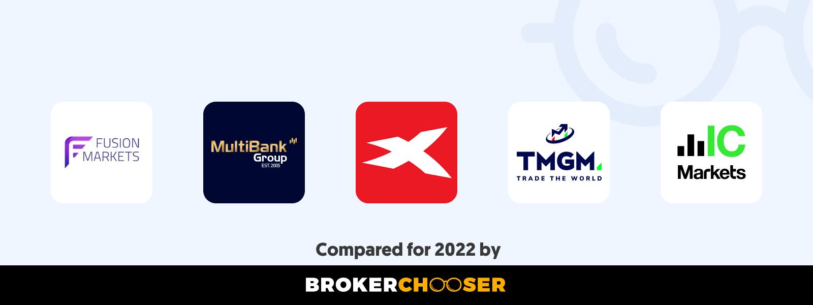 Best forex brokers in Somalia in 2021