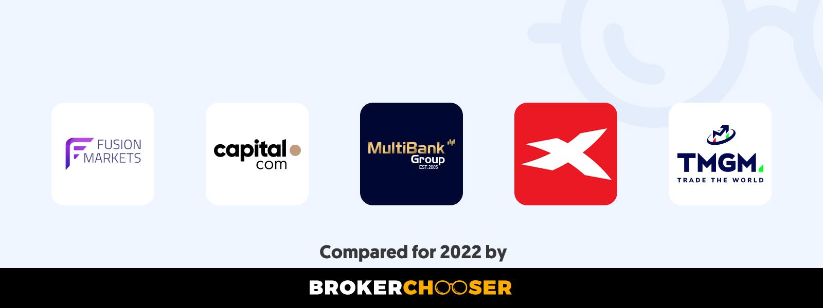 Best forex brokers in Zimbabwe in 2021