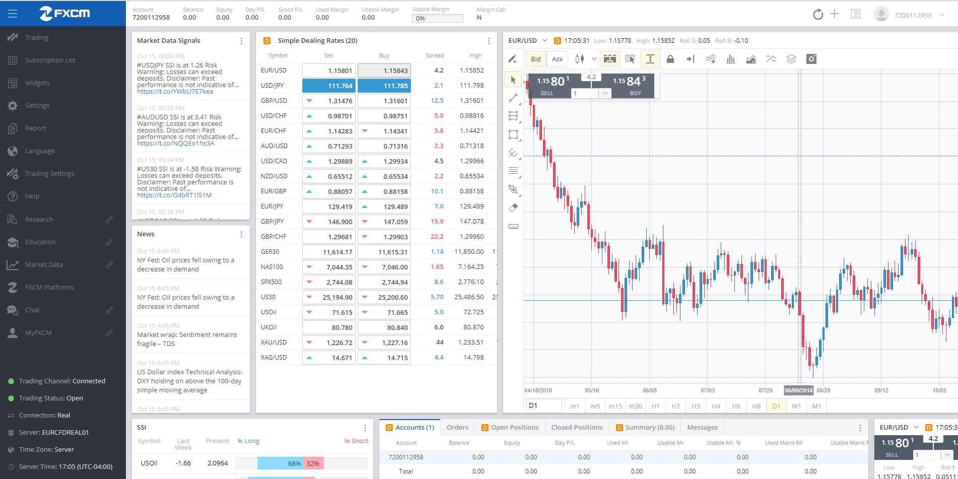 Forex trading software comparison