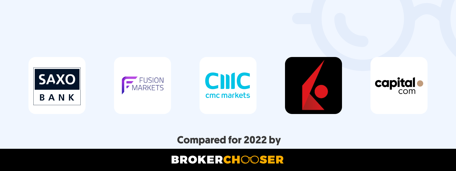 Top forex brokers 2020